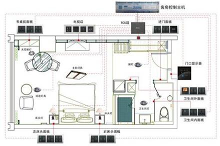 户型 户型图 平面图 设计 素材 439_292